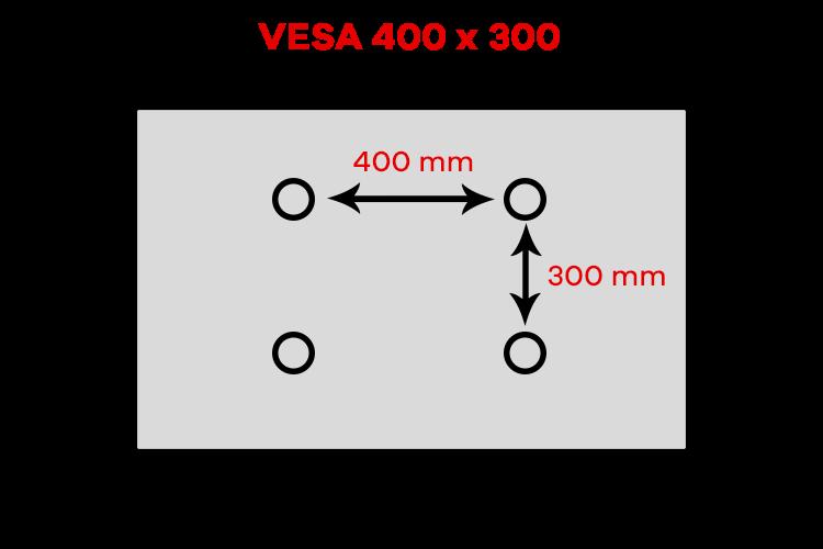 The Vesa Mounting Standard Explained